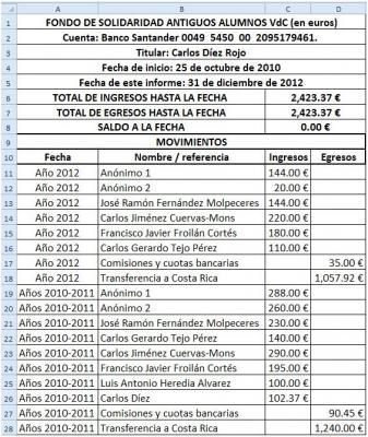 20130109160726-informe-contable.jpg